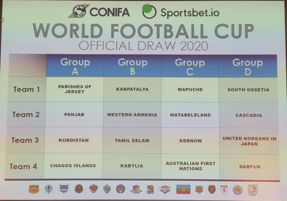 Состоялась жеребьевка чемпионата мира CONIFA-2020
