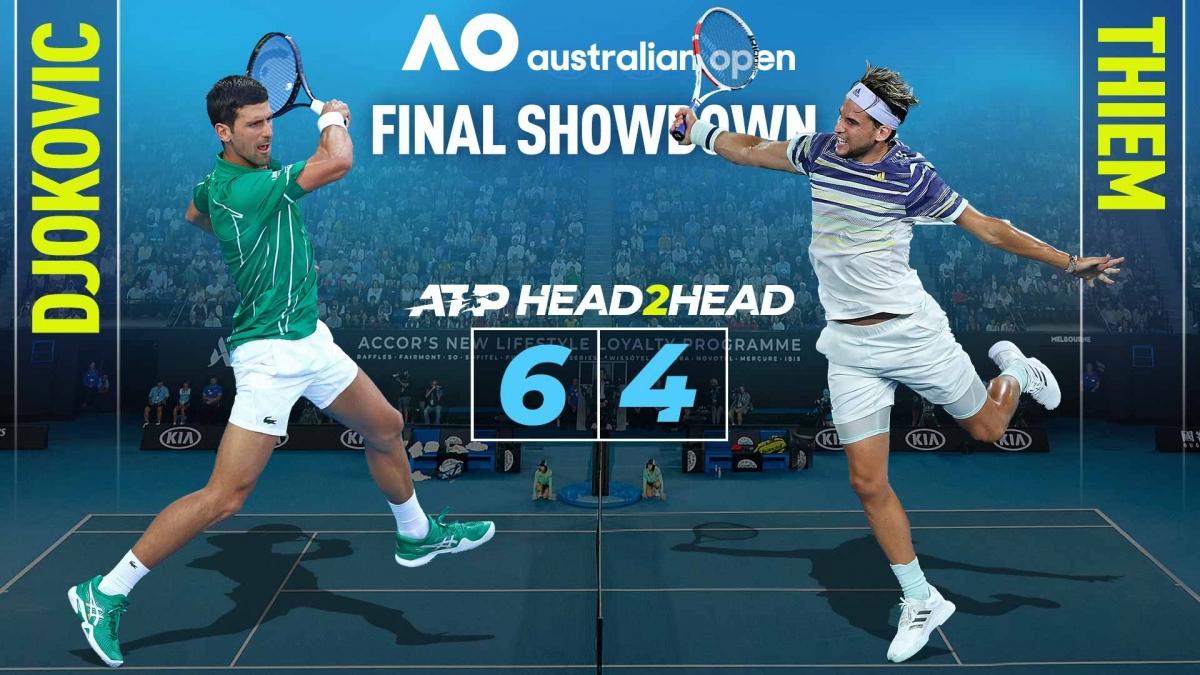Будет ли у Джоковича 8-й титул на Australian Open?