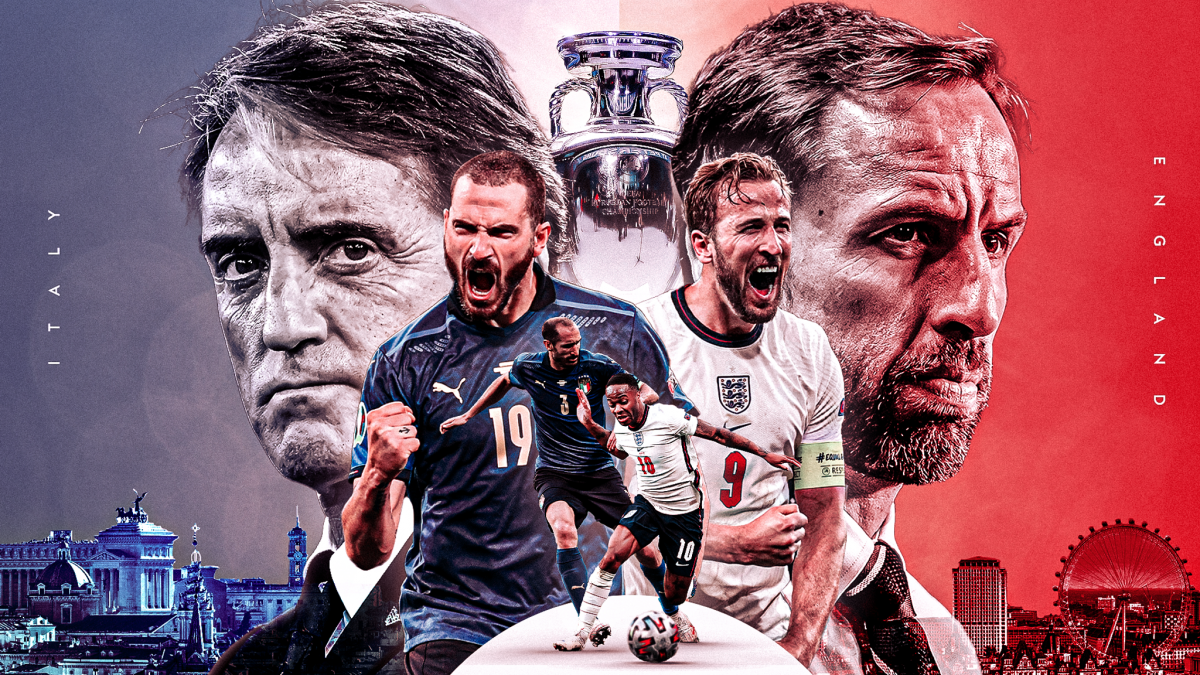 Евро-2020. Англия - Италия. Станет ли Англия впервые чемпионом Европы?